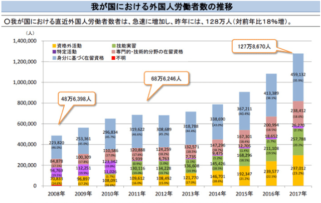 """Những điều cần biết về Visa Tokutei """"Kỹ năng đặc định"""" năm 2019"""