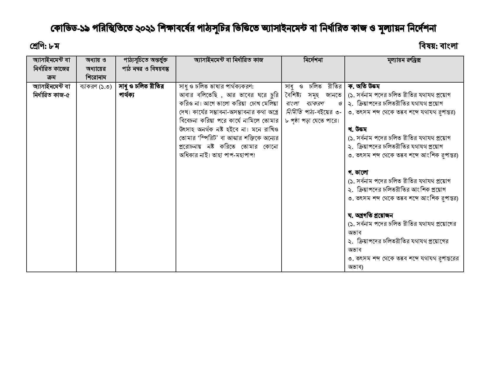 17th Week Class 8 Bangla Assignment 2021