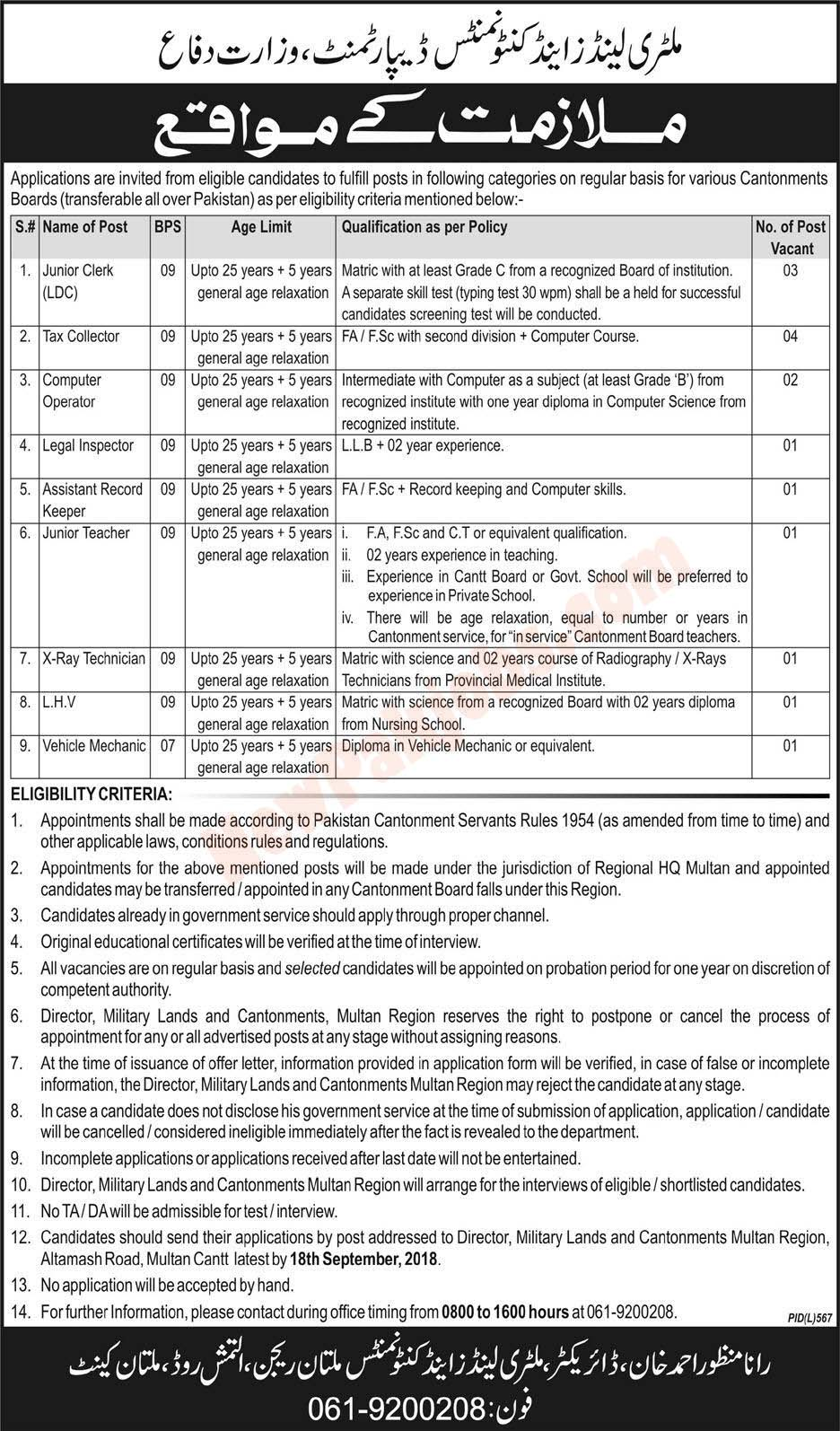 Persons Required in  Military Lands & Cantonments Department District Multan