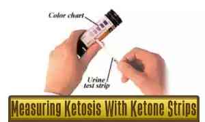 Measuring Ketosis With Ketone Strips: