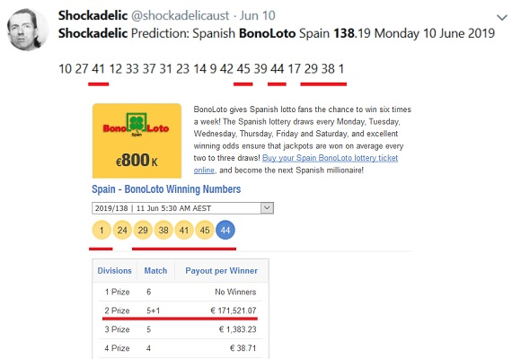 Spanish lottery predictions  Buy Spain tickets online