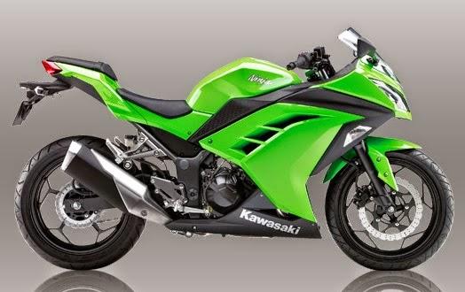 All New Kawasaki Ninja 250