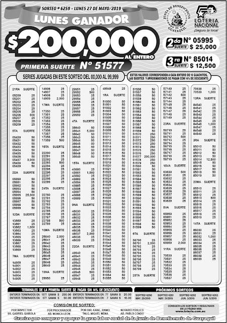 Resultados Loteria Nacional 27 mayo