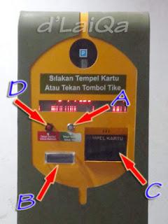 gambaran umum: tombol tiket (A), lubang keluar tiket (B), sensor tempel kartu parkir (C), tombol bantuan (D)