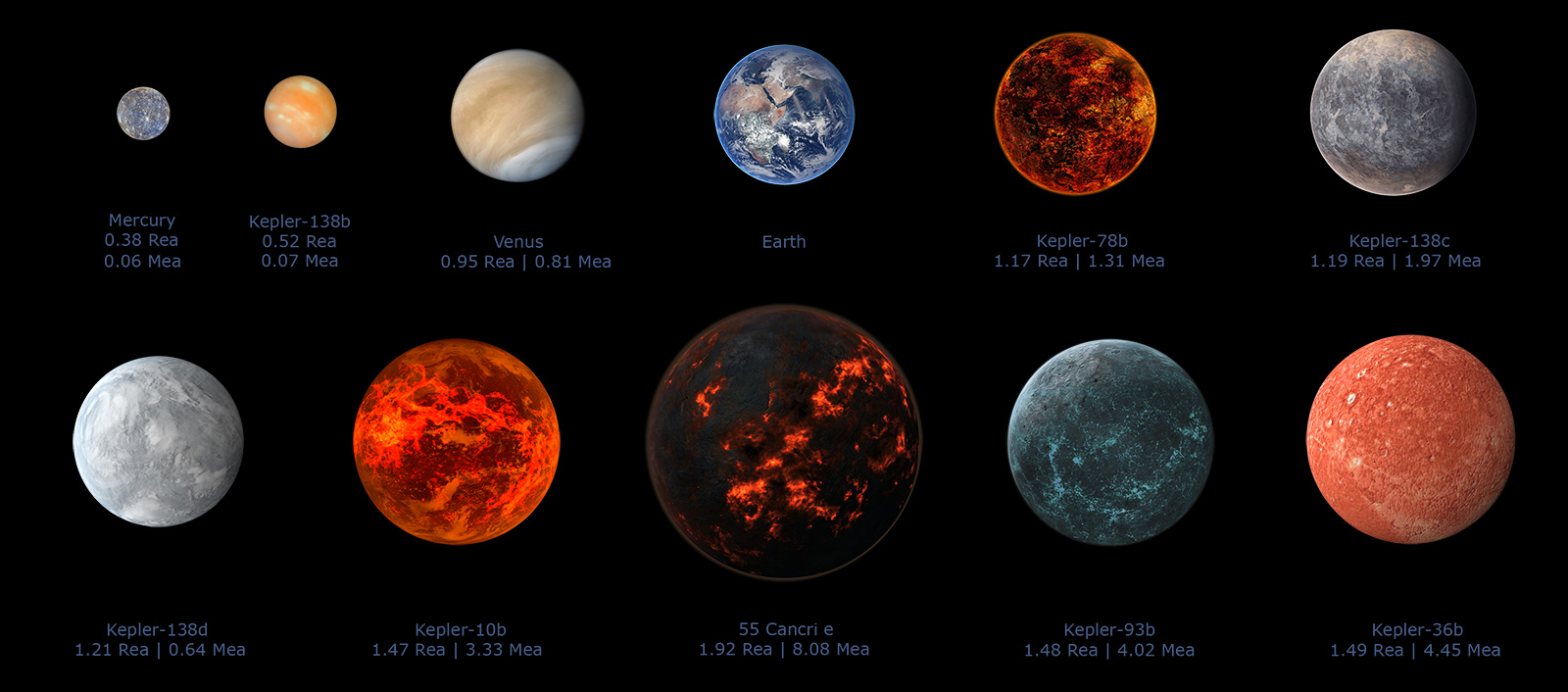 terrestrial planets astronomy - photo #19