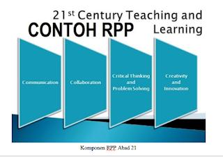 Contoh dan Langkah-Langkah Menyusun RPP Model Saintifik Abad 21