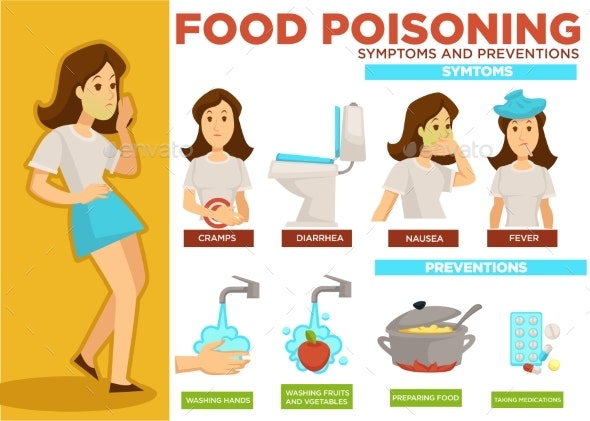 Food Poisoning   Symptoms & Causes