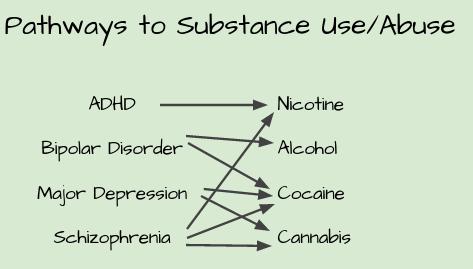 celebrex dosage