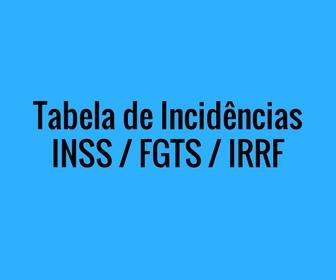 tabela de incidencia INSS, FGTS E IRRF, CALCULO FOLHA DE PAGAMENTO, FERIAS RESCISÃO E ETC