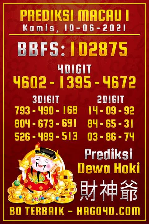 Dewa Hoki - Bocoran Togel Toto Macau P1