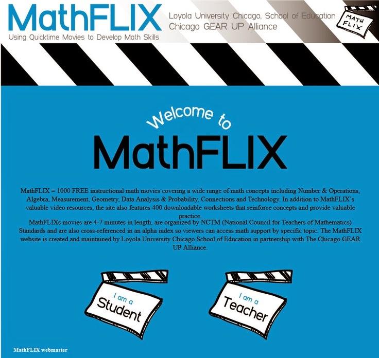 MathFLIX: Using Movies To Develop Math Skills