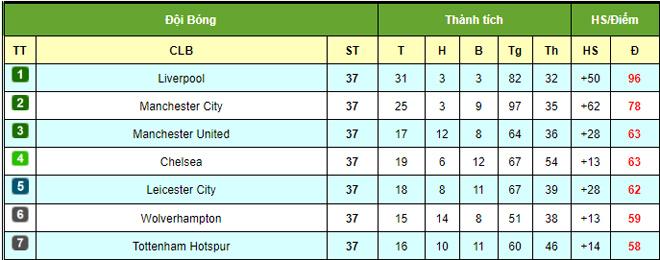 MU quyết chiến Leicester tranh vé cúp C1: Nhà cái dự đoán SAO nào tỏa sáng? 2