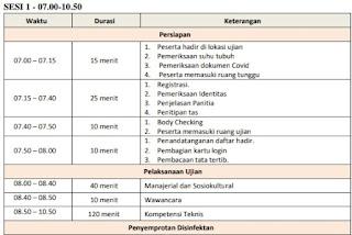 Jadwal Pelaksanaan Kompetensi 1 Guru PPPK 2021 Poin 2 Untuk Guru Swasta