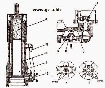 Front Suspension Cylinder