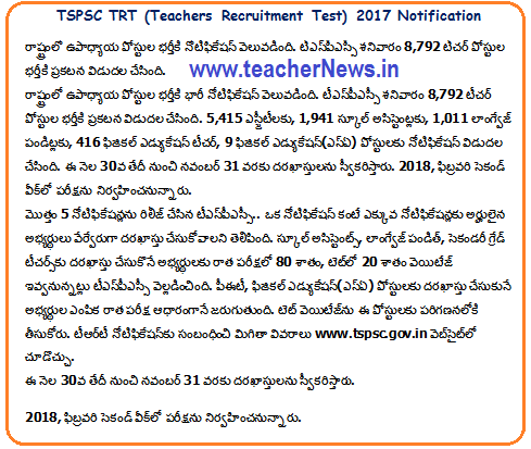TSPSC DSC 2017 District wise and Post wise teacher posts Vacancies in Teacher Recruitment Test TRT 2017