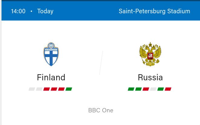 Finland vs Russia Preview and Prediction 2021