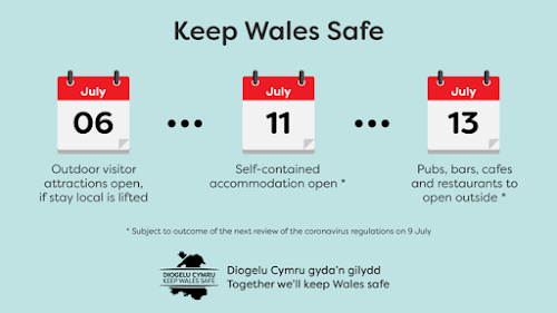 Key dates Welsh government reopening
