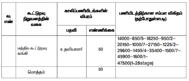 Madurai District Central Cooperative Bank Pay Scale