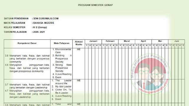 PROMES Bahasa Inggris Kelas 6 K13 Edisi Terbaru Semester 2
