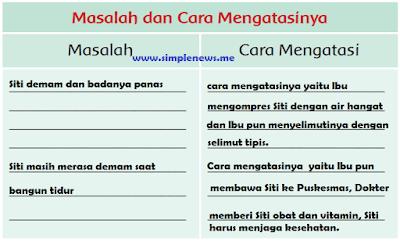 Masalah dan Cara Mengatasinya pada teks Siti Demam www.simplenews.me