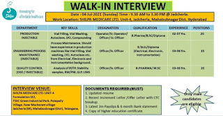 Shilpa Medicare Ltd Recruitment For Operator/ Sr.Operator/ Officer/ Sr.Officer | Walk-In-Interview On 4th July 2021