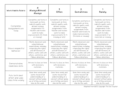 Would you like to communicate with both students and parents about their work habits in the classroom?  Check out this free rubric that includes exit ticket reflections!  It's an excellent classroom management tool!