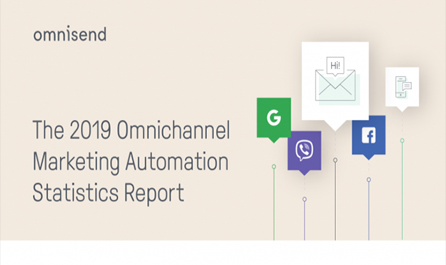 2019 Automated Marketing Reports #infographic