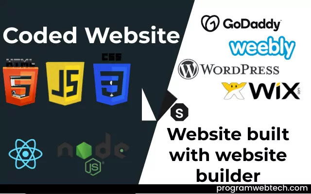 Which is better coded website or website build with website builder