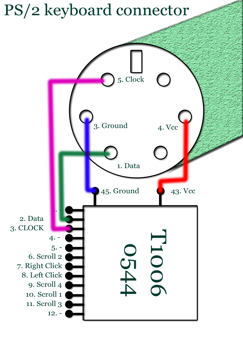 Ps2 Plug Diagram Great Design Of Wiring Usb To Keyboard Vga Elsavadorla Cable Connector Controller