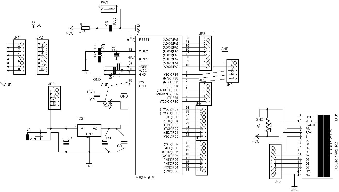 .: Membuat Alat Kendali Motor DC Dengan Fuzzy Logic