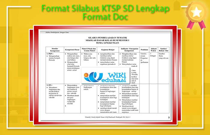 Format Silabus KTSP SD