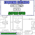 Esquema Elétrico Acer Aspire 5740 Notebook / Laptop Manual de Serviço - schematic service manual