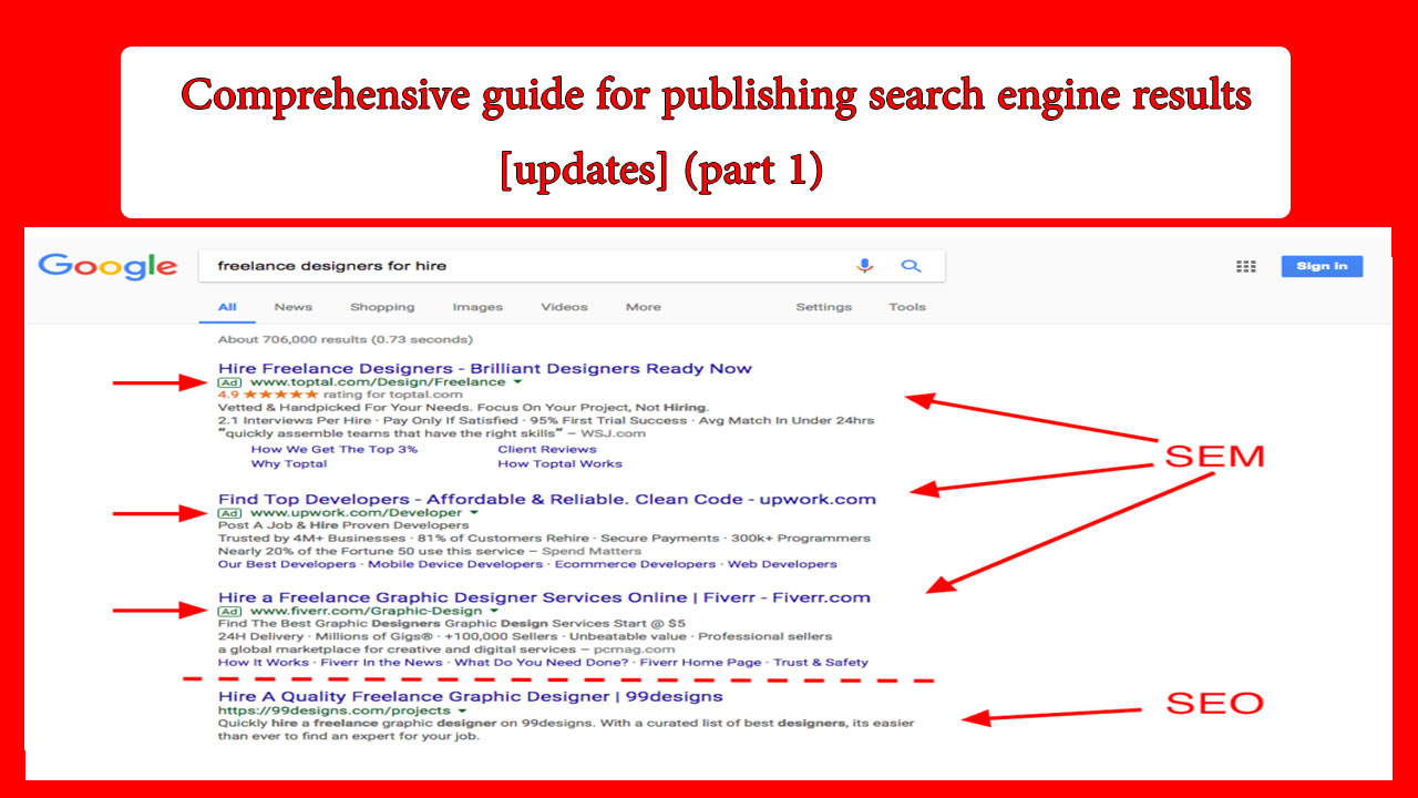 Comprehensive guide for publishing search engine results [updates] (part 1)