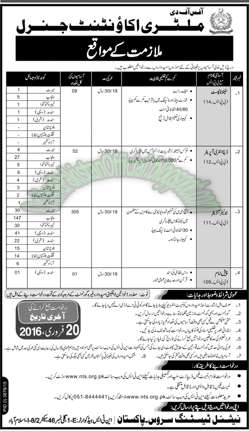 pak army jobs  in islamabad latest 2016