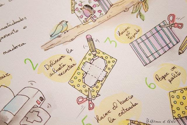 Cómo hacer una casita de papel para decorar