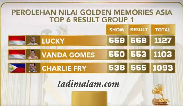 Perolehan Nilai Golden Memories Asia Top 6 Group 1