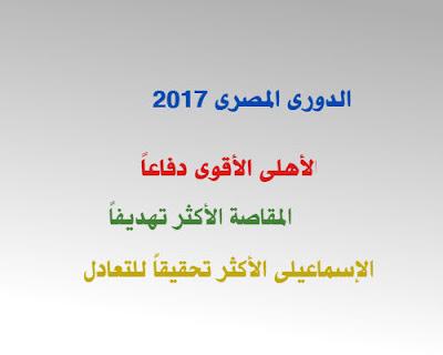 الدورى المصرى 2017:الأهلى الأقوى دفاعاً والمقاصة الأكثر تهديفاً