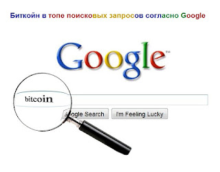 Биткоин в топе поисковых запросов согласно Google