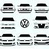 Las 8 generaciones del Volkswagen Golf
