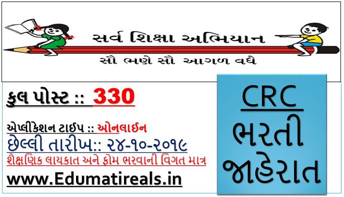 SSA Gujarat CRC Recruitment 2019
