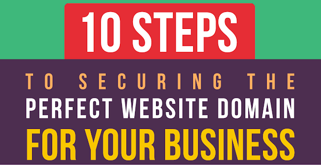 The 10-Step Method to Getting the Best Domain Name for Your Business – Infographic