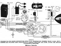 1980 Harley Davidson Wiring Diagram
