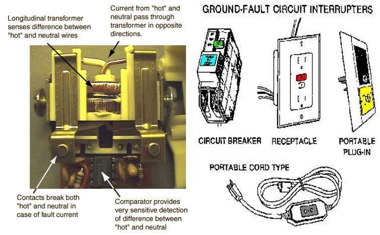 COMMON ELECTRICAL TROUBLES IN THE CIRCUIT ~ Electrical Motor Control ...