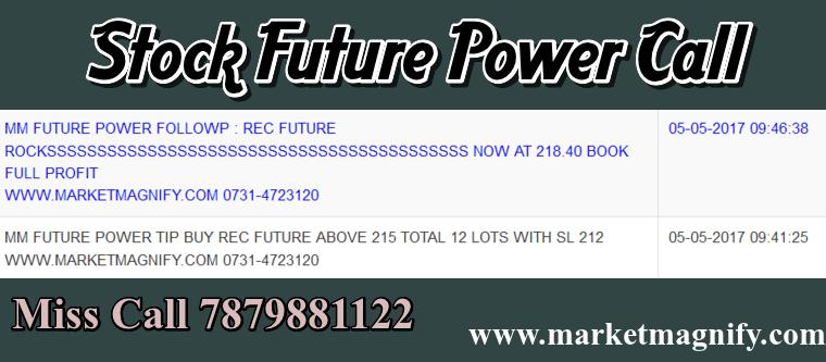 Share Market |Commodity Tips|Stock Tips: Share Market News ...