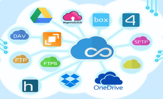 الخدمات السحابية, مساحة التخزين, Cloudevo