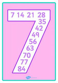 LLavero de las Tablas de Multiplicar