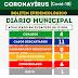 PARAMIRIM-BA: BOLETIM INFORMATIVO SOBRE O CORONAVÍRUS ( 29/06/2020 )