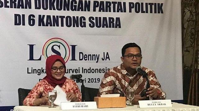 Survei LSI Denny JA: Pemilih Islam PDIP Menurun, Gerindra Menguat
