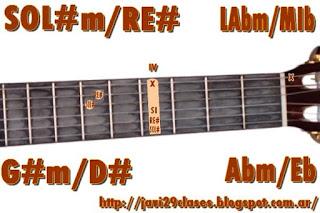 acorde guitarra chord (SOL#m con bajo en RE#) o (LAbm bajo en MIb)