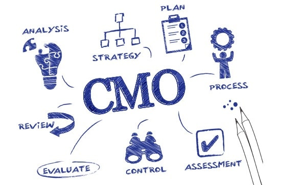Outsourcing of marketing